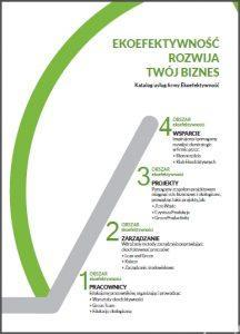Oferta Ekoefektywnosc.pl Mirosław Bachorz, oferta w formacie PDF